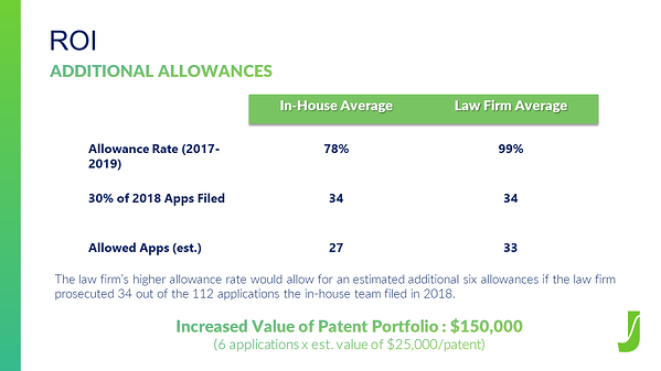 Pitch Deck allowance rate-1