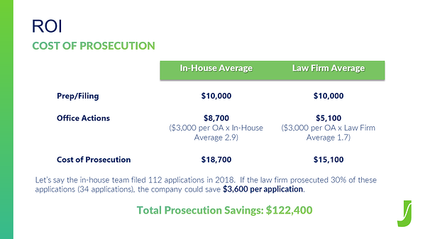 Pitch Deck cost of prosecution