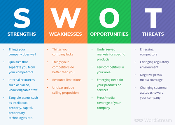 swot-analysis-header1